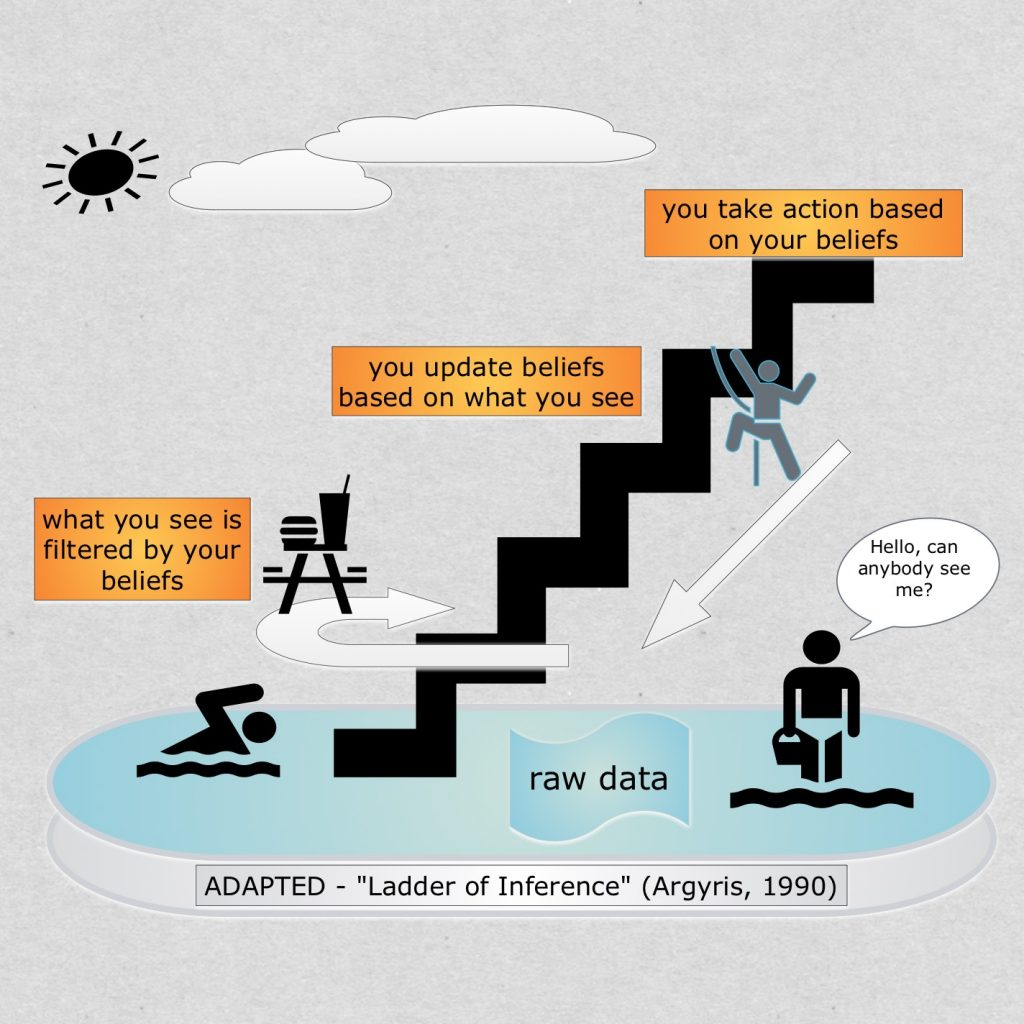 "Doodles and stick figures representing the raw data can coax us down the ""ladder of inference."""